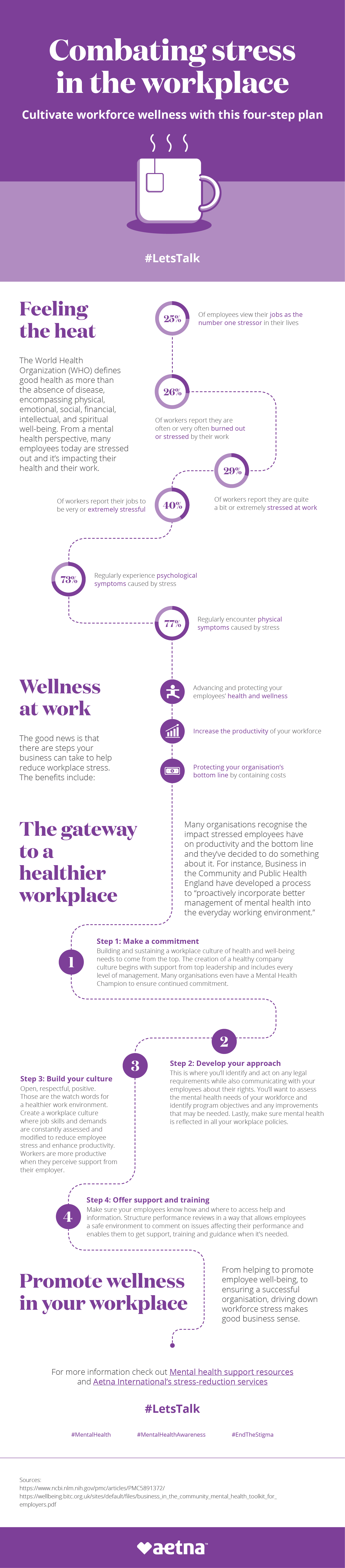World Mental Health Day Infographic About Corporate Best Practices