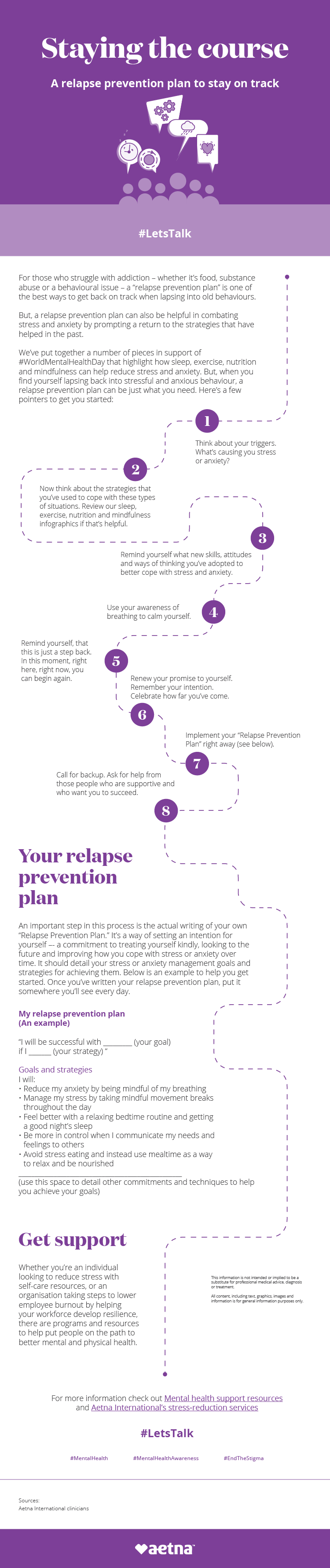 World Mental Health Day Staying the Course: A Relapse Prevention Plan for Staying on Track Infographic